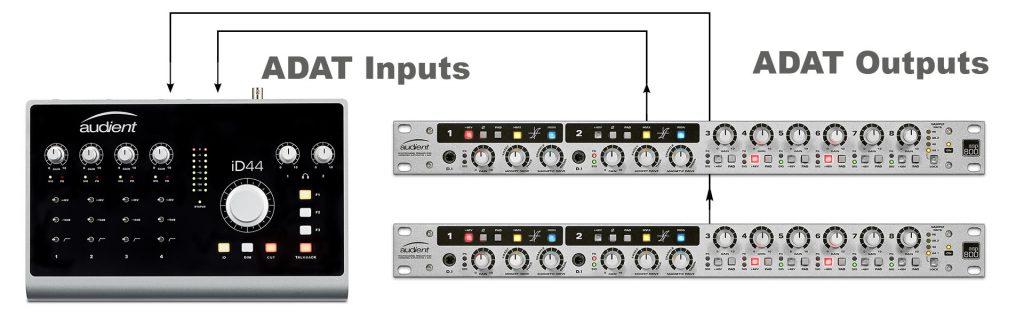 16 channel adat inputs id44