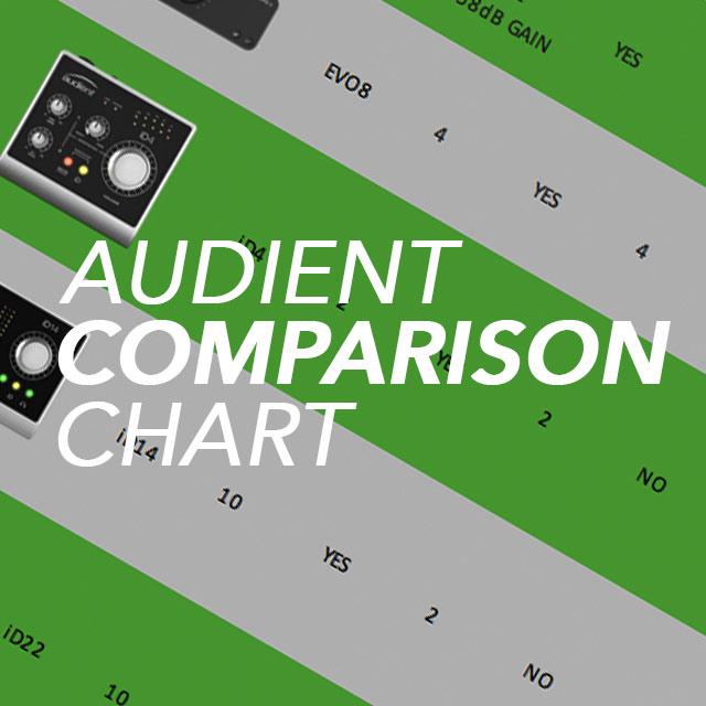AUDIENT COMPARISON-CHART-